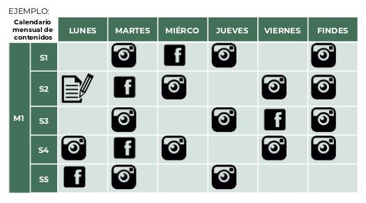 Lucía Horvilleur ejemplo plan de contenidos mensual